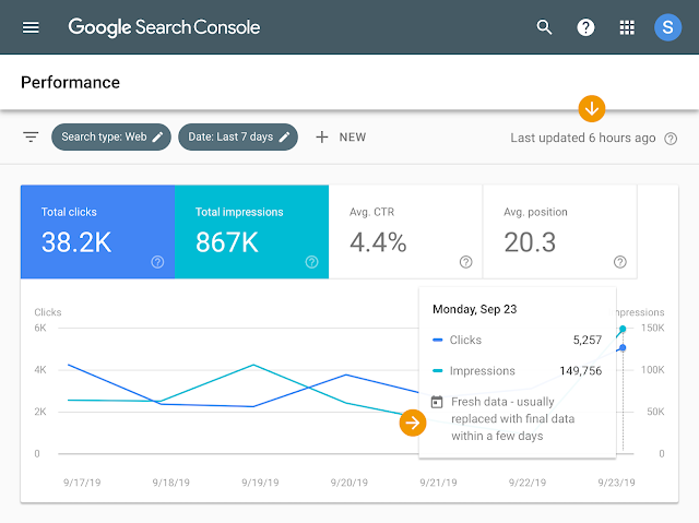 google search console for seo audit