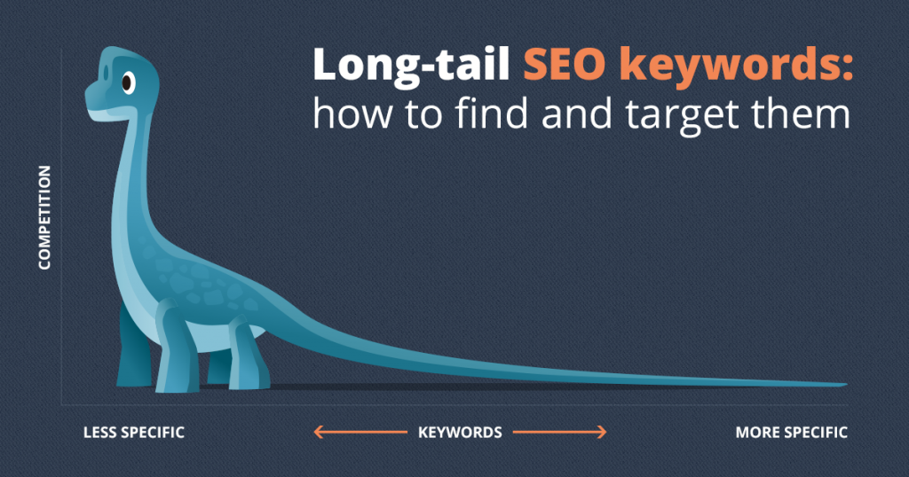 long tail seo keywords