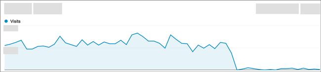 google de index